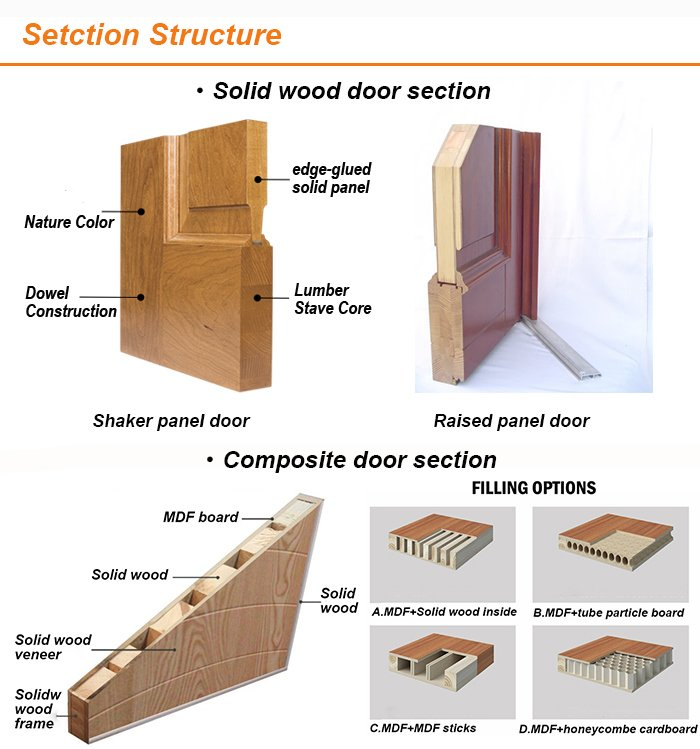 6 Block Solid Wood Interior Door Without Painting Factory Design