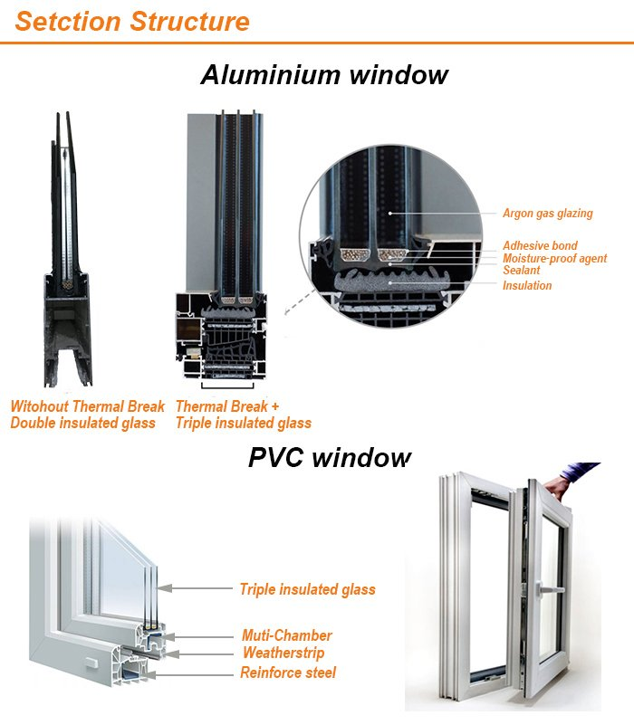 UPVC Shutter Window Pure White Color with Glass Outside Windows and Doors